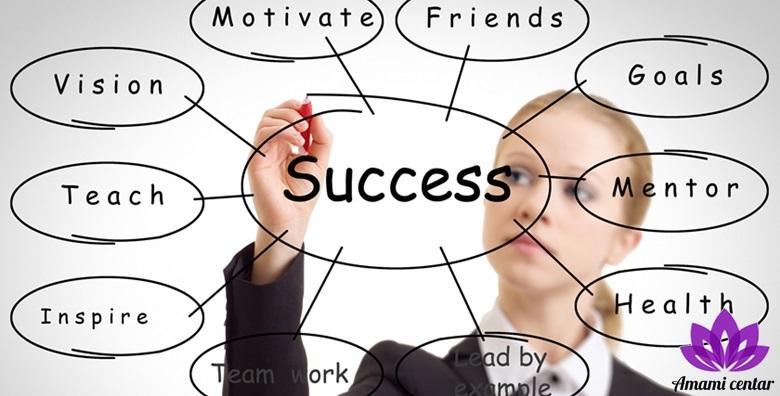 Do uspjeha bez izgovora - 5 tjedana intenzivnog programa